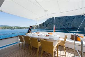 Boats Renting Ibiza